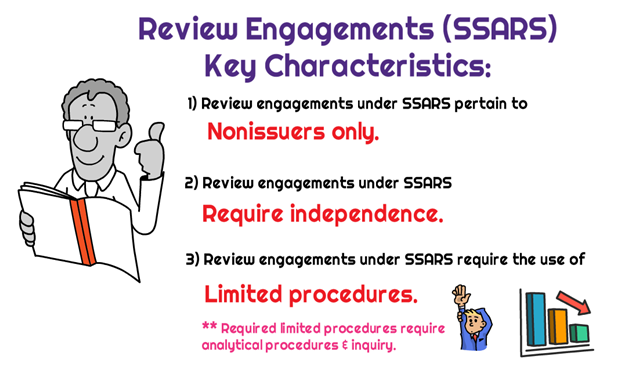Review engagement SSARS characteristics